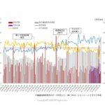 マンション市場動向調査_201902
